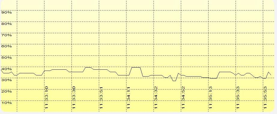 Mapeamento de Sinal Wireless / Wireless Signal Mapping (3/3)